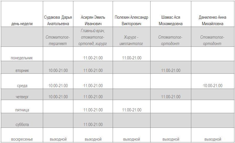 grafik doctors emas1
